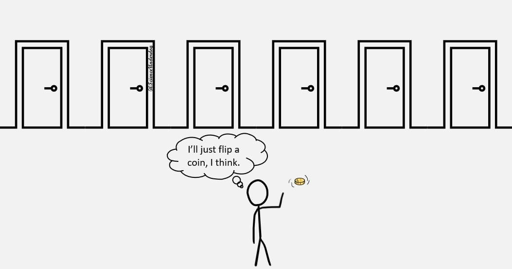 "Stick figure looking at a wall of doors with a thought bubble that says ""I'll just flip a coin, I think."""